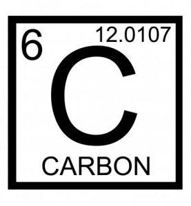 成都市绿康有机肥有限公司_了解碳在植物中的作用_化学元素碳