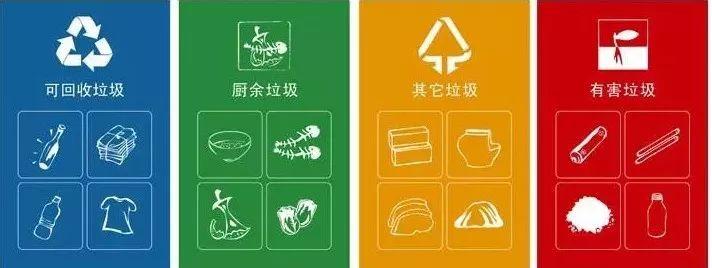 用家庭厨余垃圾制作有机堆肥实用指南