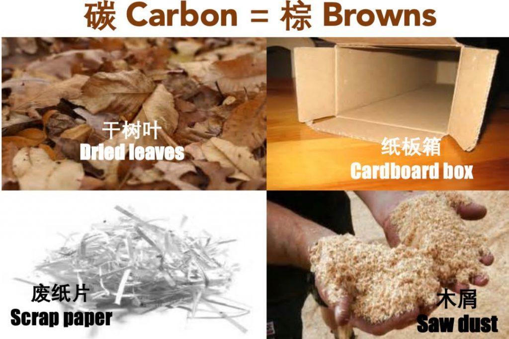 堆肥材料_富含碳的原料垃圾